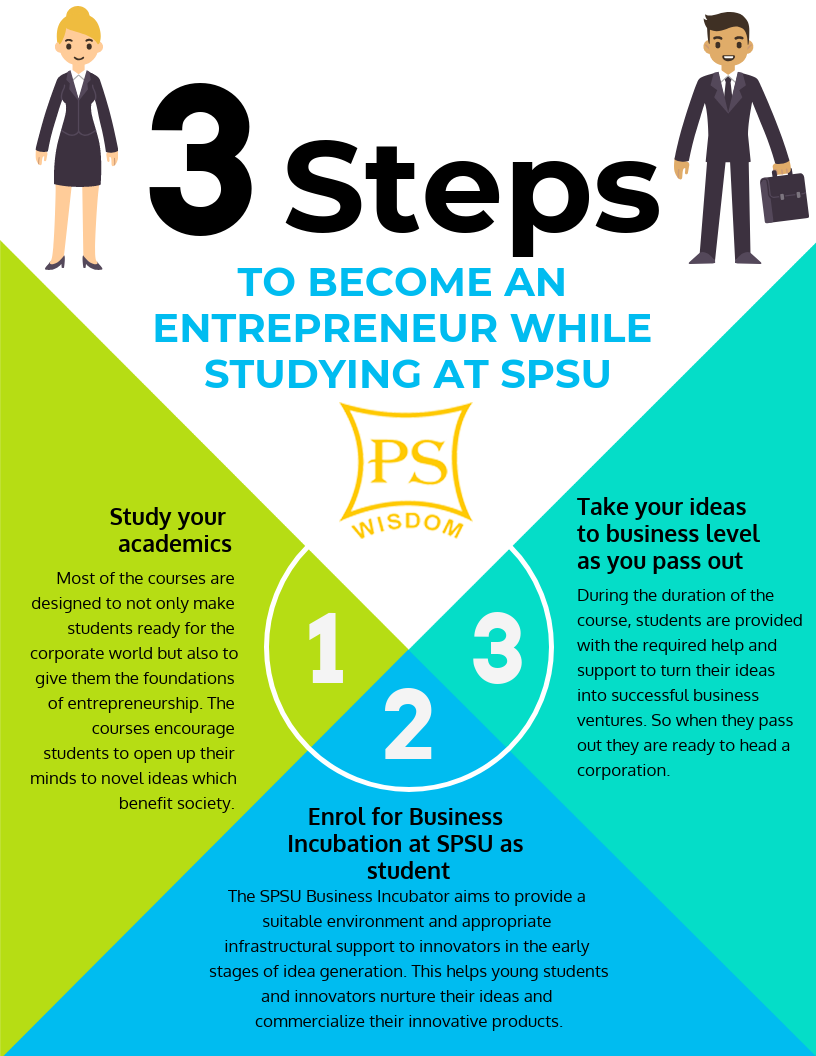 3-Steps-to-become-an-entrepreneur-during-your-study-at-SPSU-2