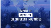 Impact of COVID-19 on Industries
